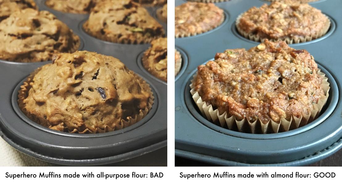 superhero muffin comparison